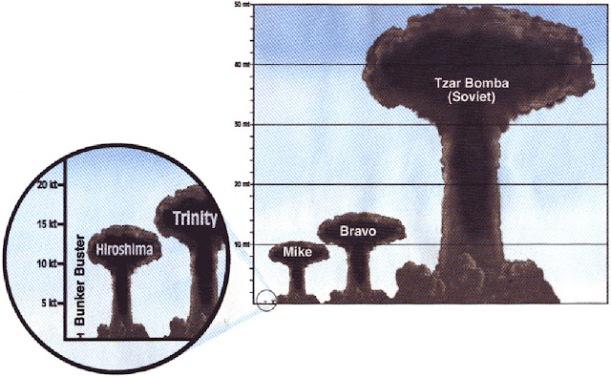 escala atomica